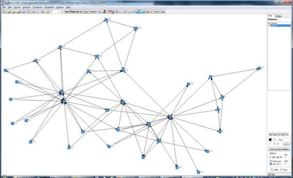 Introduction to Social Network Research and Analysis
