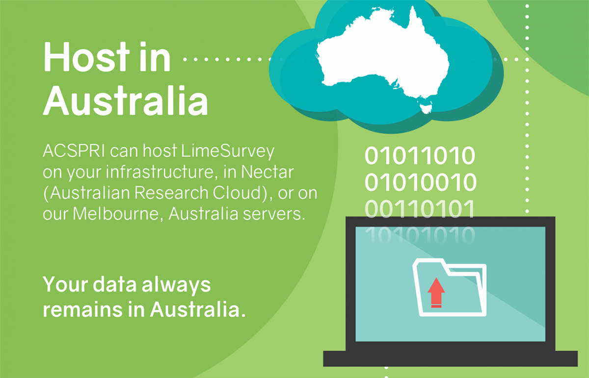 ACSPRI LimeSurvey: Host in Australia